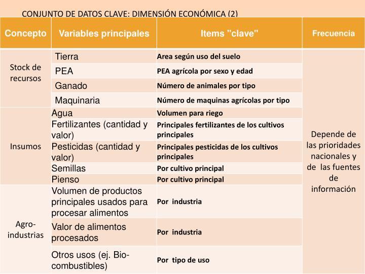 CONJUNTO DE DATOS CLAVE: DIMENSIÓN ECONÓMICA (2)
