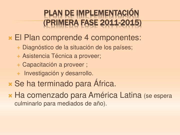 El Plan comprende 4 componentes: