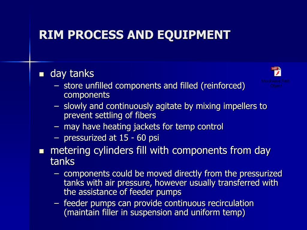 RIM PROCESS AND EQUIPMENT