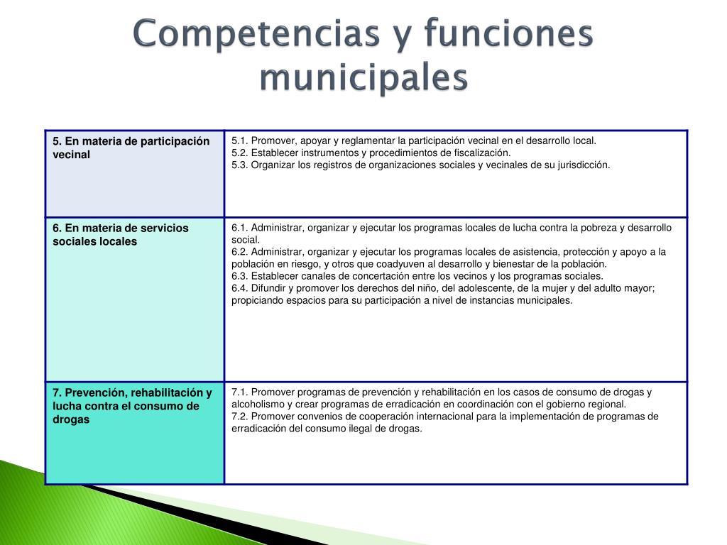 Competencias y funciones municipales