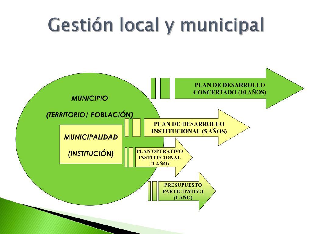 Gestión local y municipal