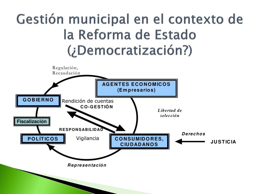 Gestión municipal en el contexto de la Reforma de Estado (¿Democratización?)
