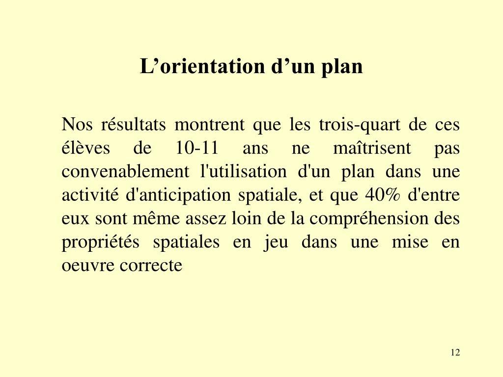 L'orientation d'un plan