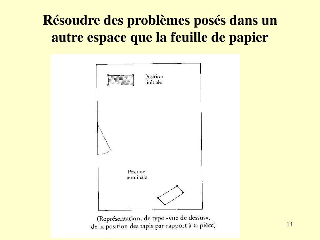Résoudre des problèmes posés dans un autre espace que la feuille de papier