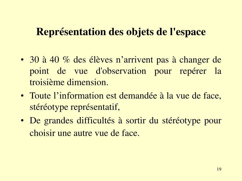 Représentation des objets de l'espace