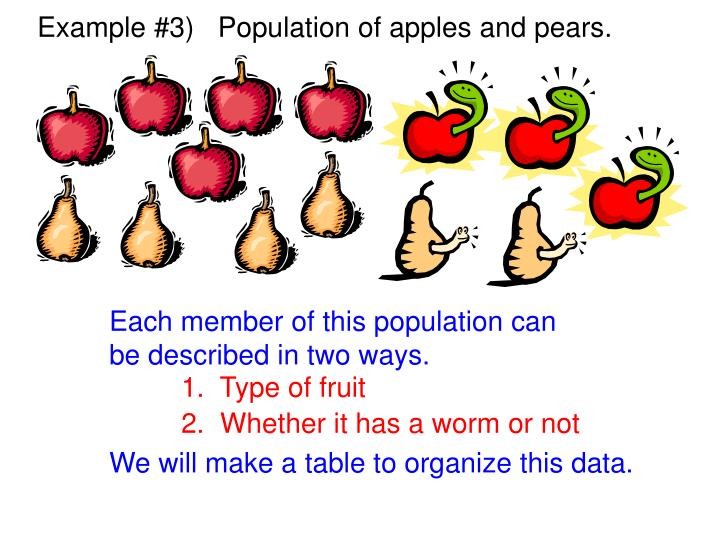 Example #3)   Population of apples and pears.