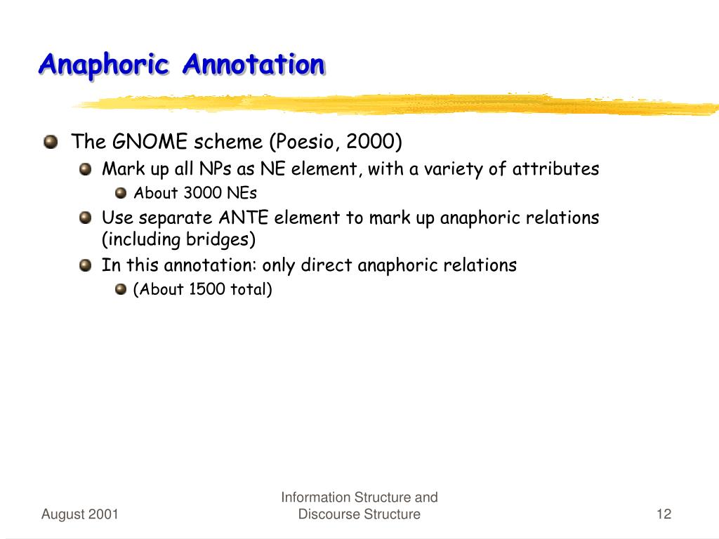 Anaphoric Annotation