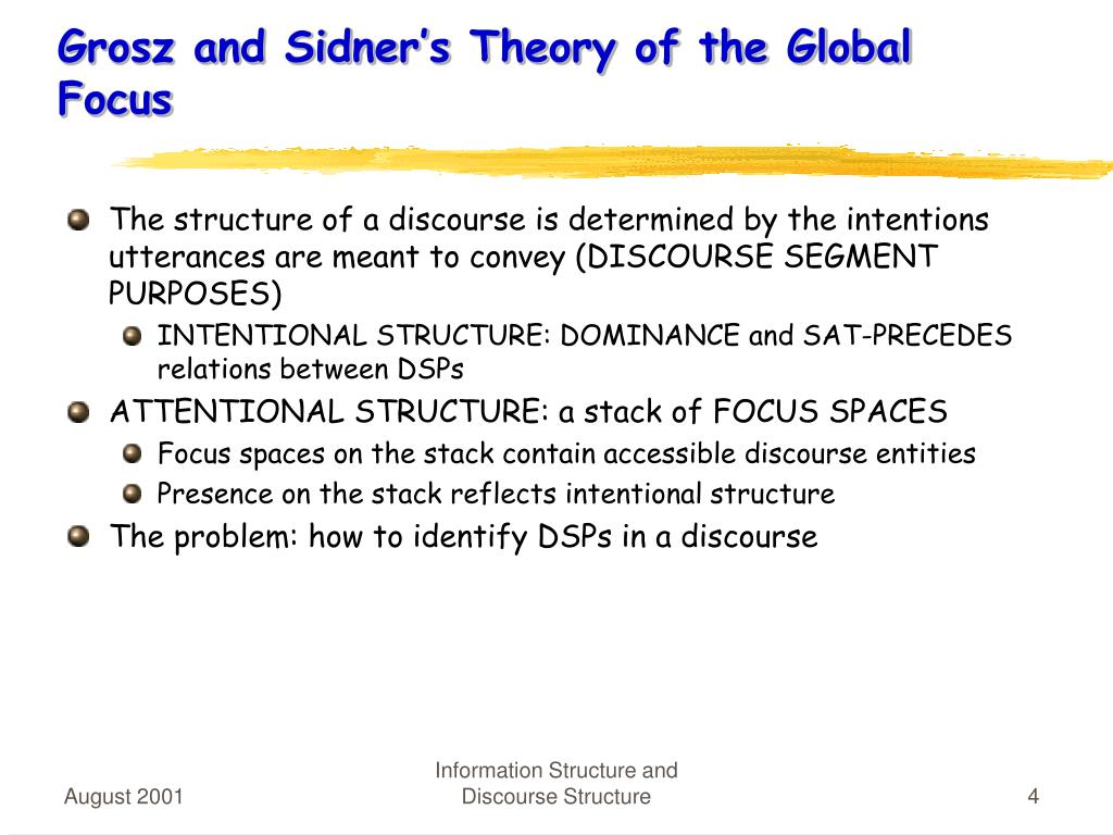 Grosz and Sidner's Theory of the Global Focus