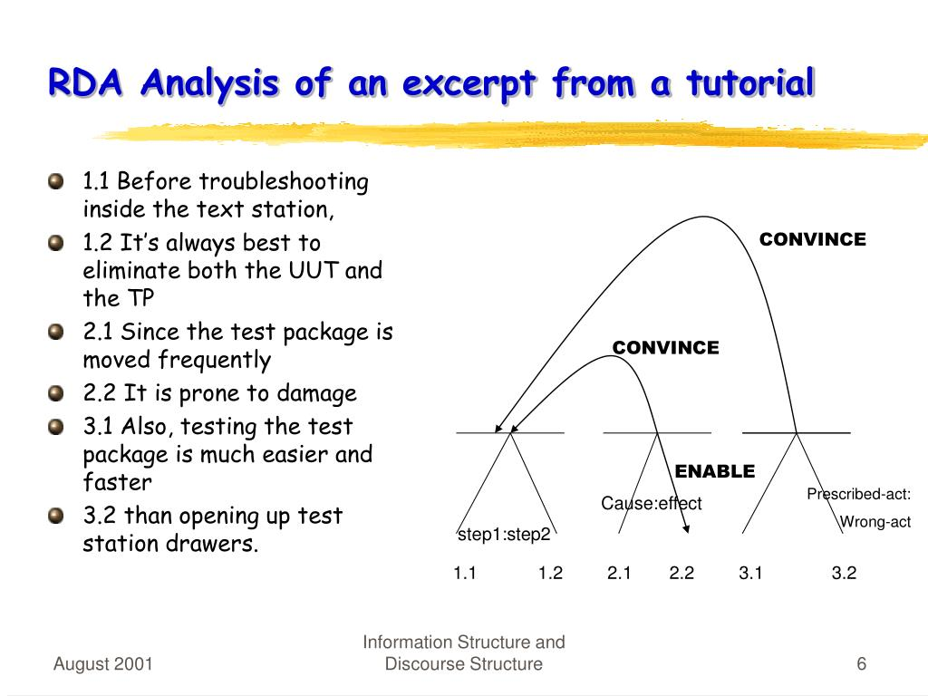 RDA Analysis of an excerpt from a tutorial