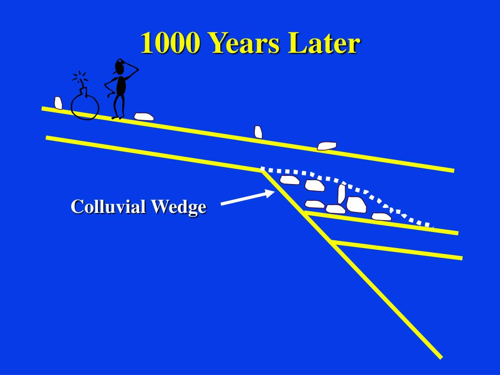 Colluvial Wedge