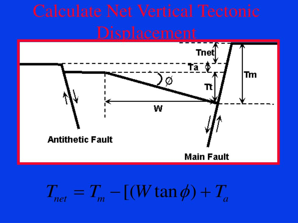 Calculate Net Vertical Tectonic Displacement