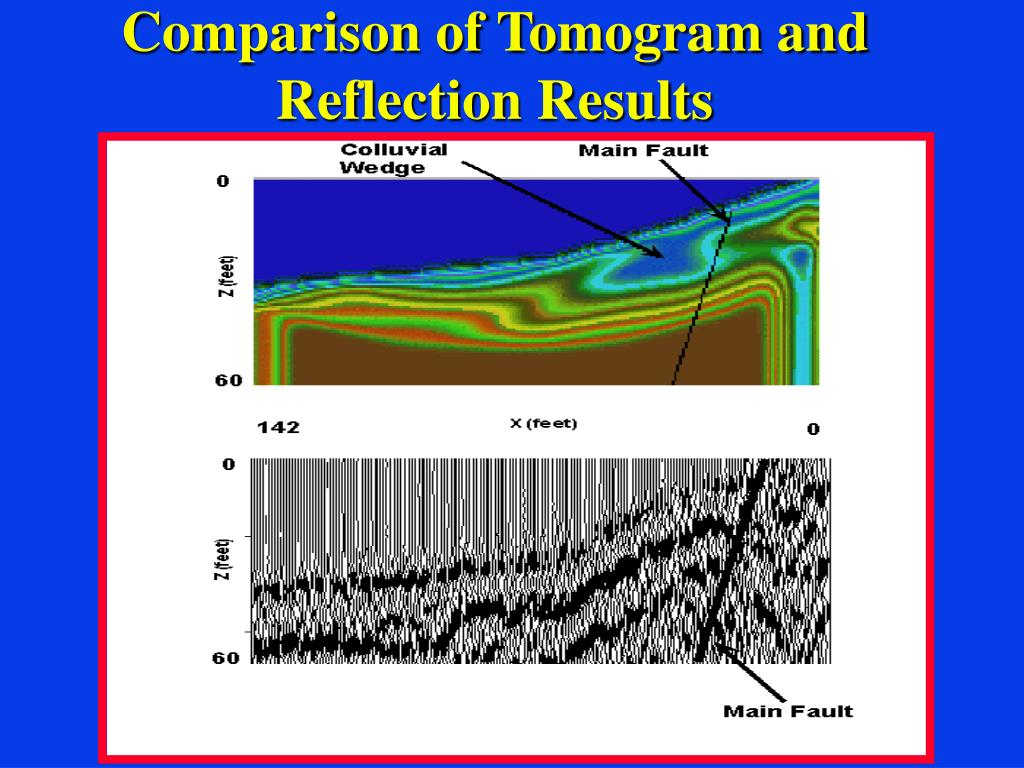 Comparison of Tomogram and Reflection Results