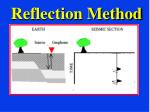 reflection method78