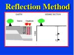 reflection method79