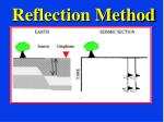 reflection method80