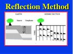 reflection method81