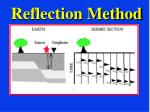 reflection method82