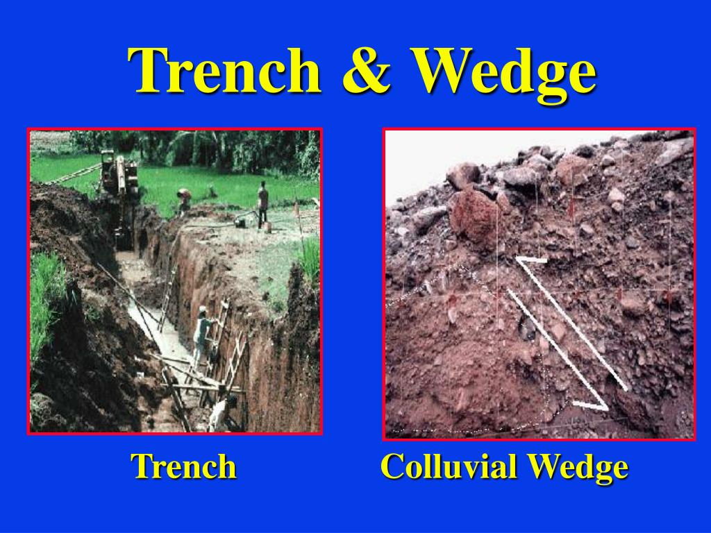 Trench & Wedge