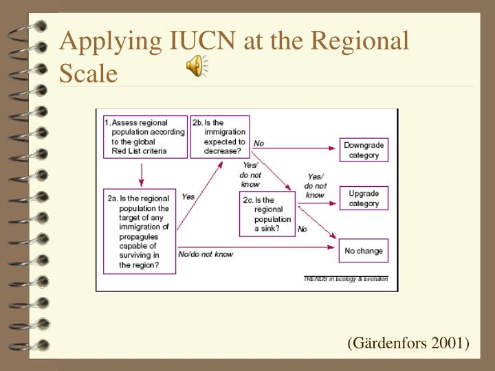 Applying IUCN at the Regional Scale