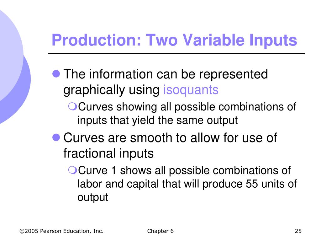 Production: Two Variable Inputs