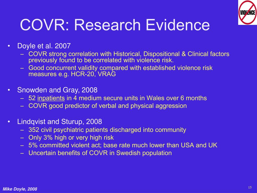 COVR: Research Evidence