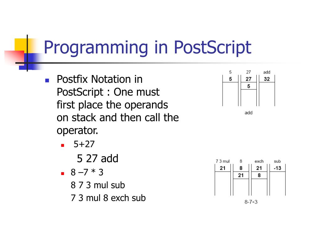 Programming in PostScript