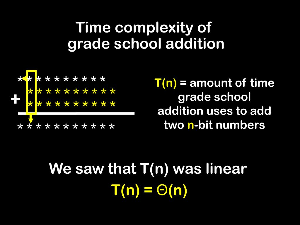 Time complexity of