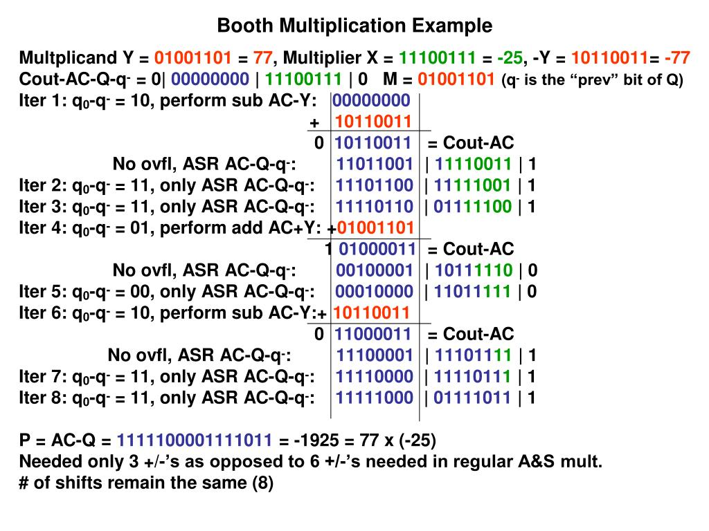 Booth Multiplication Example
