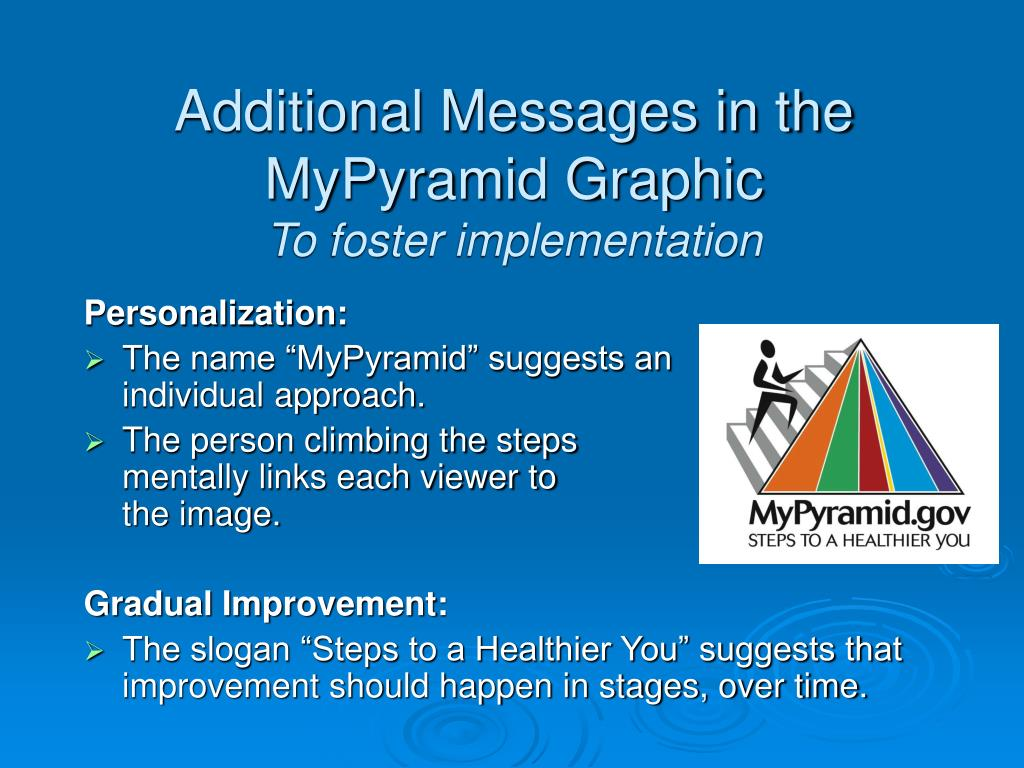 Additional Messages in the MyPyramid Graphic