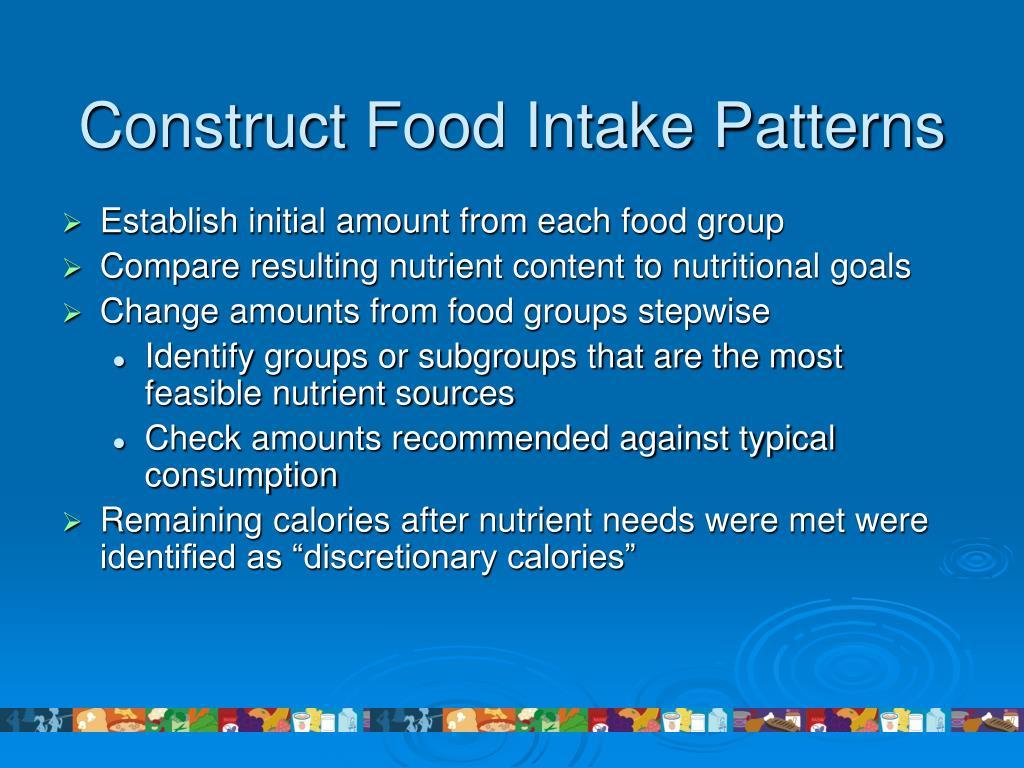 Construct Food Intake Patterns