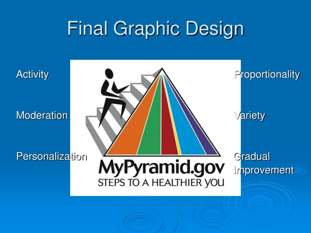 Final Graphic Design