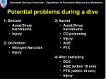 potential problems during a dive
