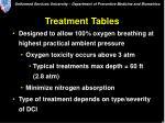 treatment tables