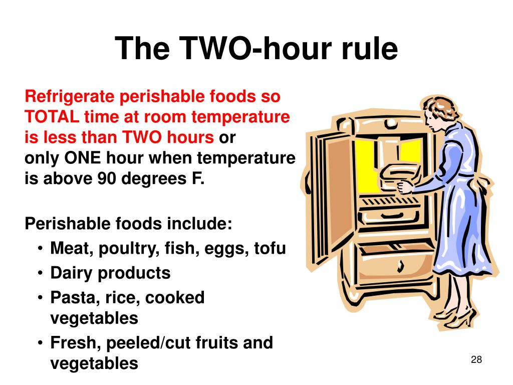 The TWO-hour rule