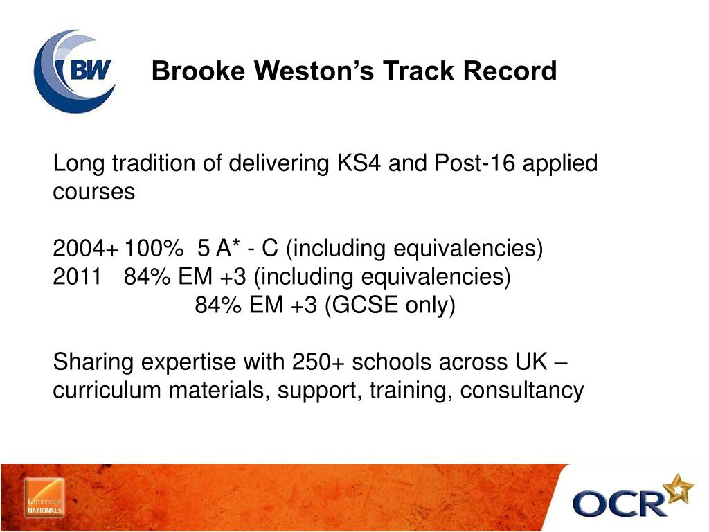 Brooke Weston's Track Record