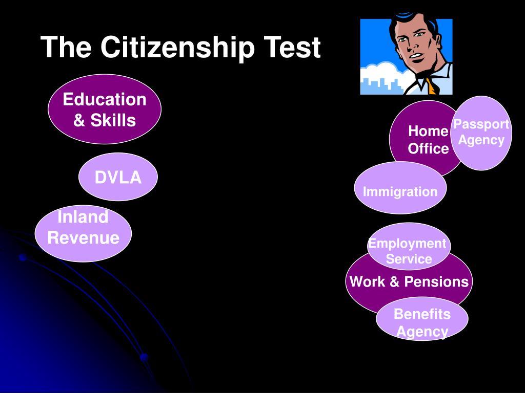 The Citizenship Test