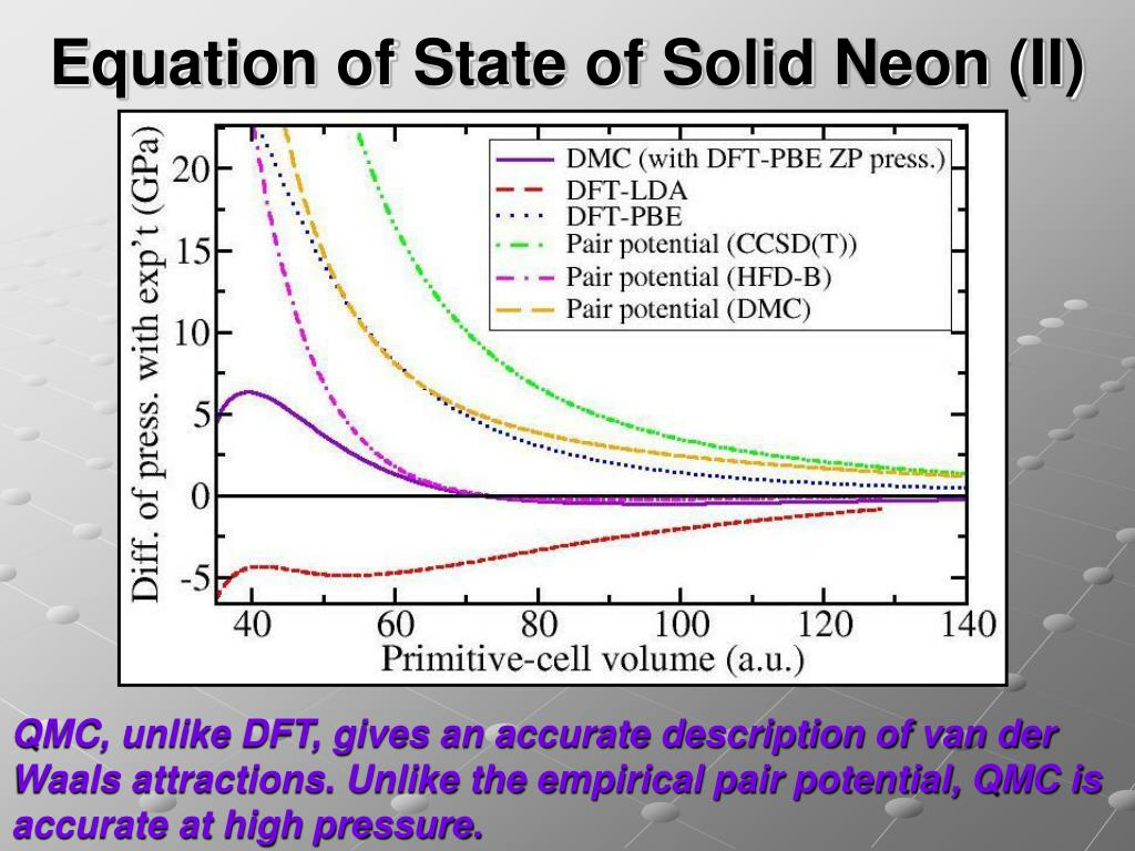 Equation of State of Solid Neon (II)