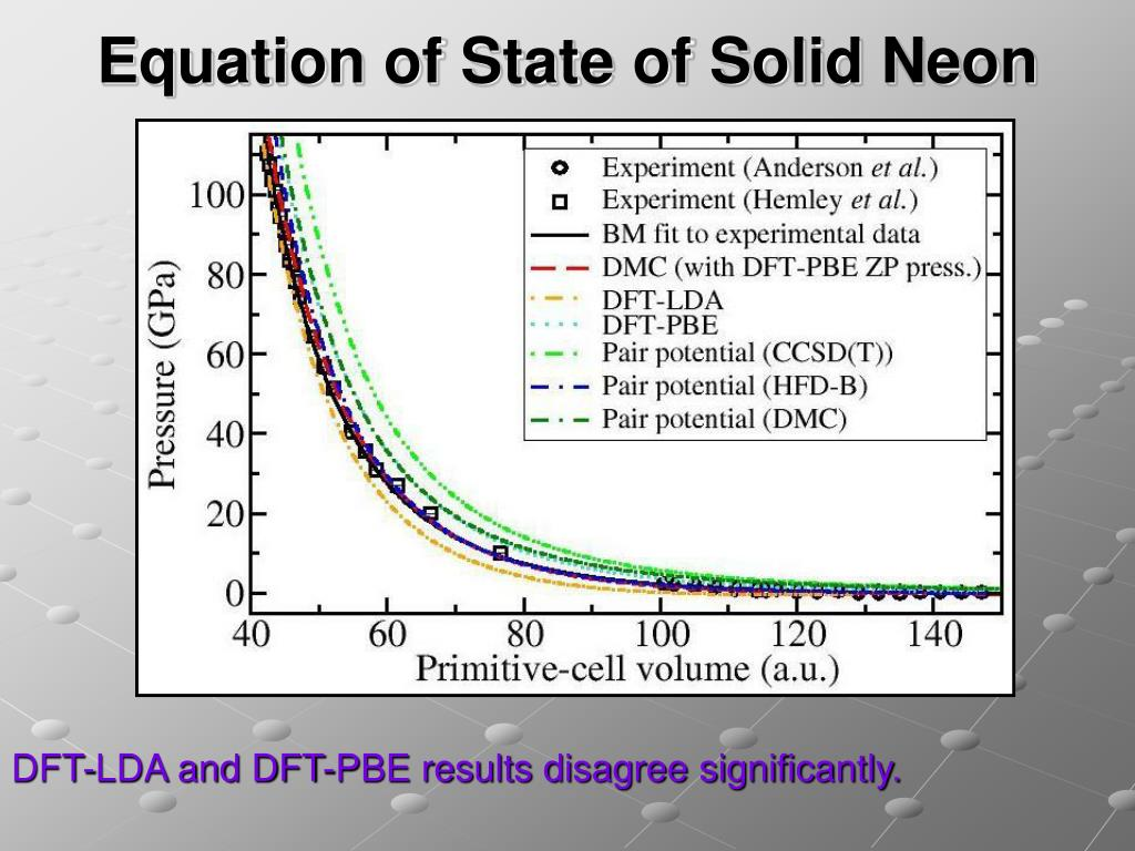Equation of State of Solid Neon
