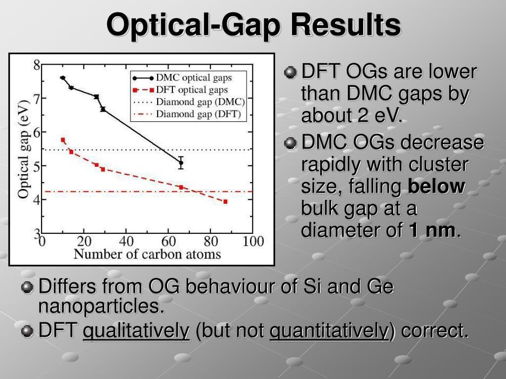 Optical-Gap Results