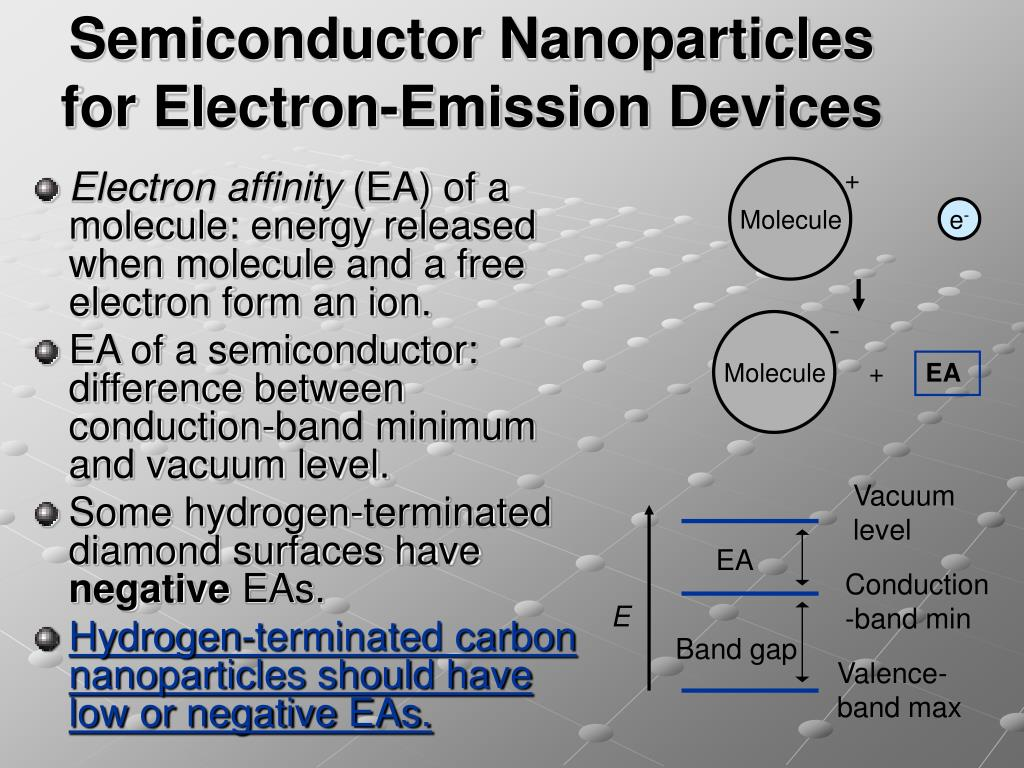 Semiconductor Nanoparticles for Electron-Emission Devices