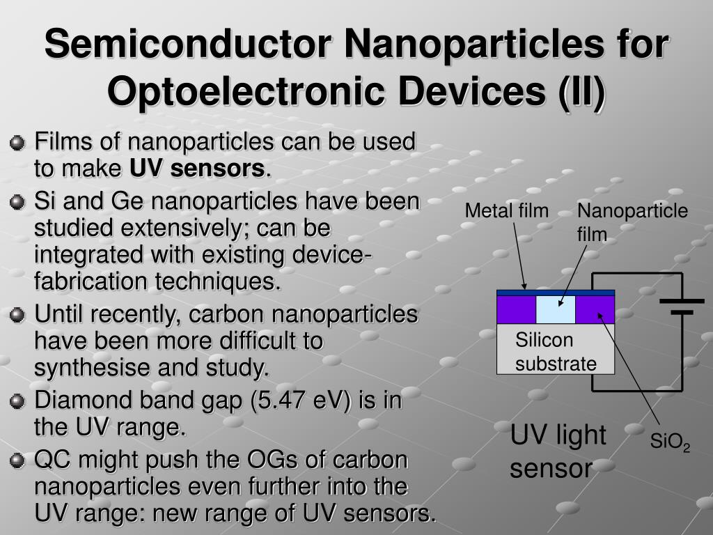 Semiconductor Nanoparticles for Optoelectronic Devices (II)