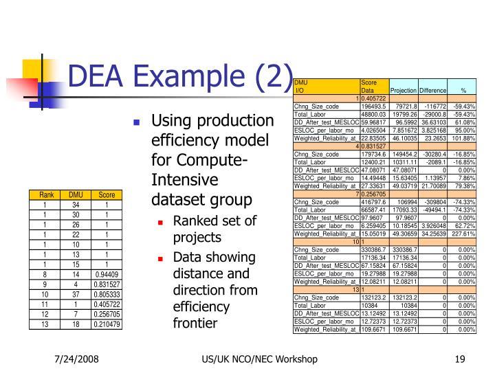 DEA Example (2)
