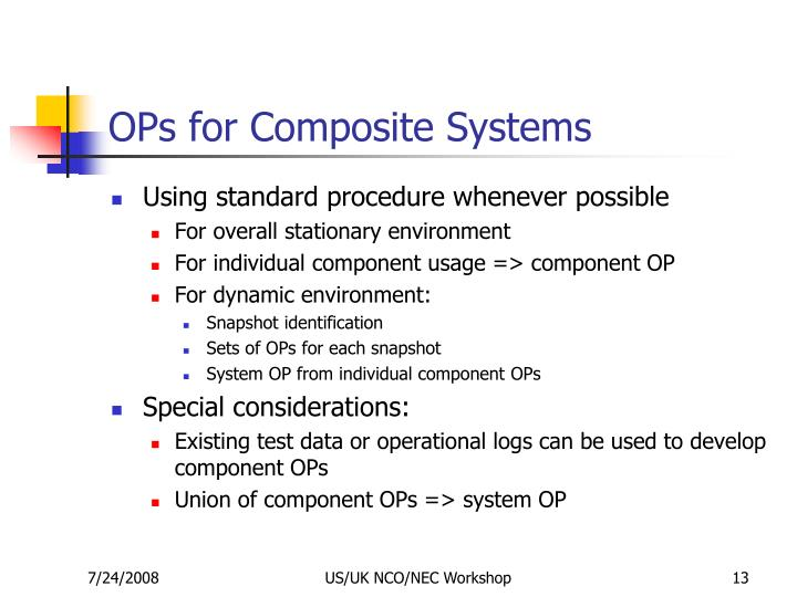 OPs for Composite Systems