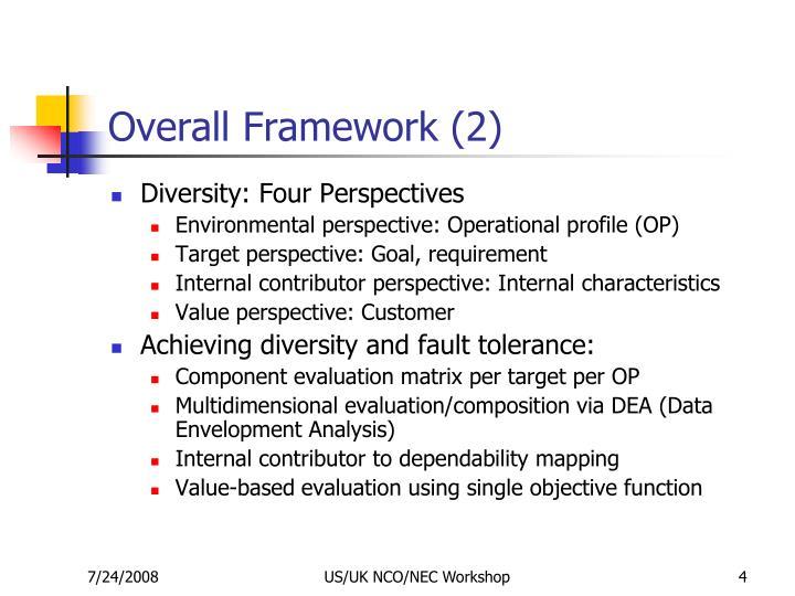 Overall Framework (2)