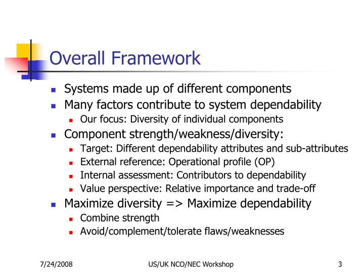 Overall Framework