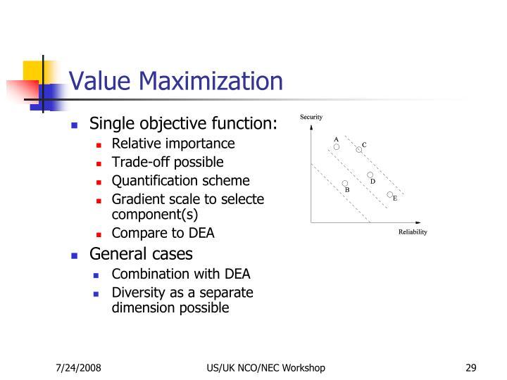 Value Maximization