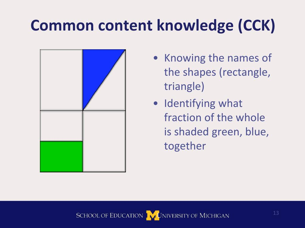 Common content knowledge (CCK)