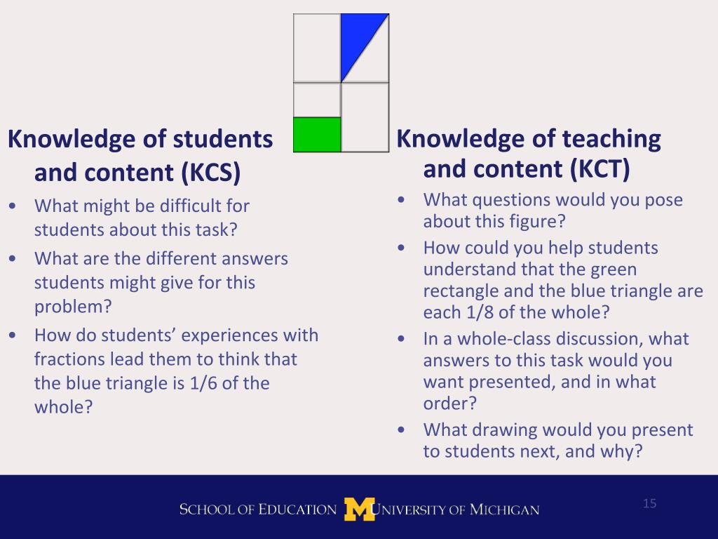 Knowledge of students and content (KCS)