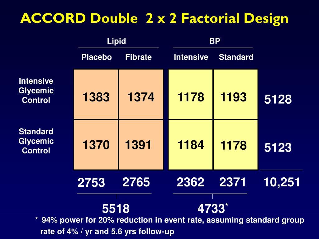 ACCORD Double  2 x 2 Factorial Design