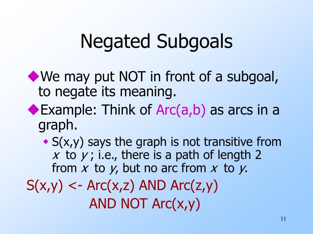 Negated Subgoals